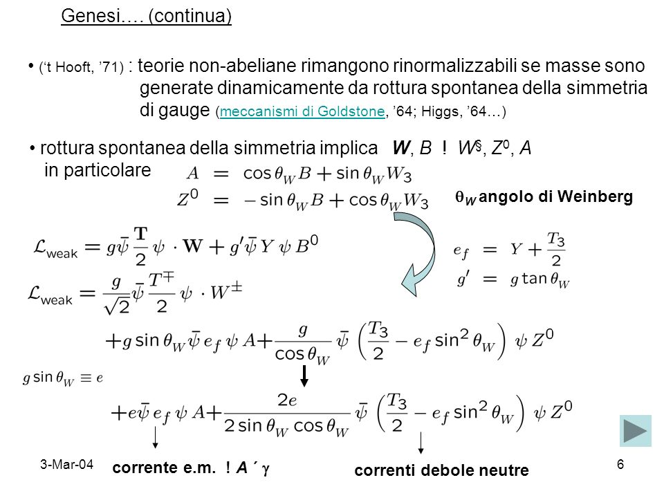 3-Mar-046 Genesi…. (continua) (t Hooft, 71) : teorie non-abeliane rimangono rinormalizzabili se masse sono generate dinamicamente da rottura spontanea