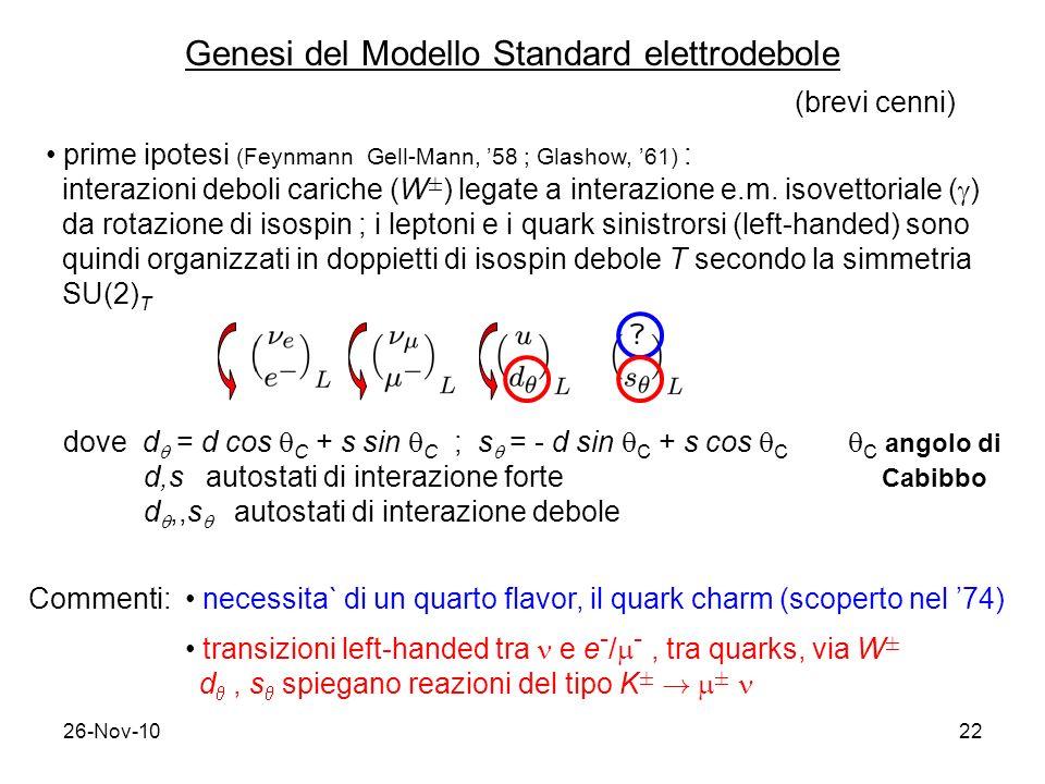 26-Nov-1022 Genesi del Modello Standard elettrodebole prime ipotesi (Feynmann Gell-Mann, 58 ; Glashow, 61) : interazioni deboli cariche (W § ) legate