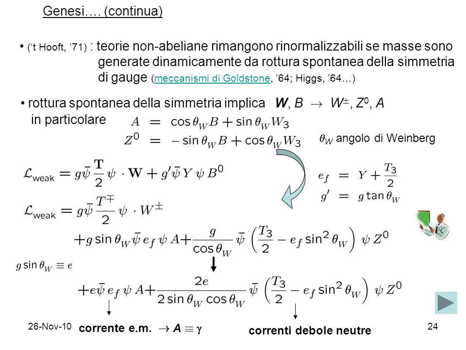 26-Nov-1024 Genesi…. (continua) (t Hooft, 71) : teorie non-abeliane rimangono rinormalizzabili se masse sono generate dinamicamente da rottura spontan