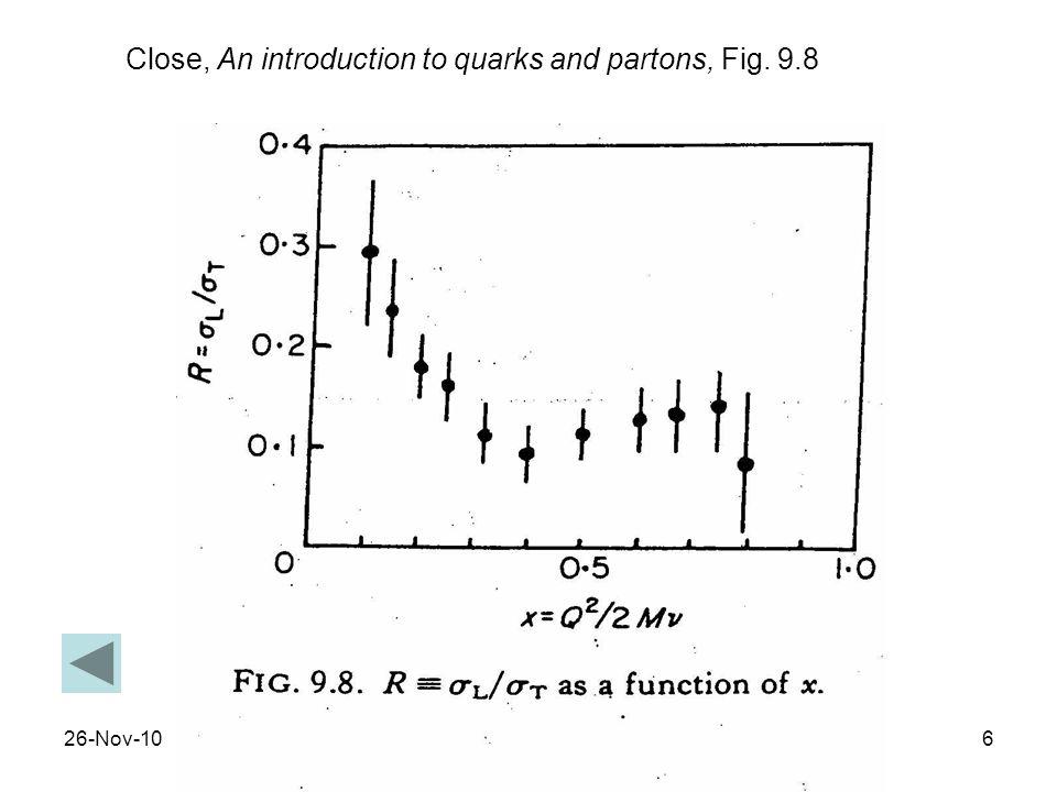 26-Nov-107 Scattering nel Breit frame particella scalare (spin 0) polarizzazione trasversa di * porta L z =1 ) non puo` essere assorbita ) W T .