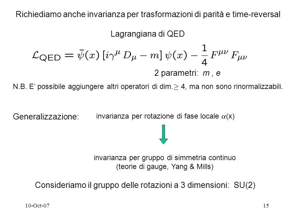 10-Oct-0715 Richiediamo anche invarianza per trasformazioni di parità e time-reversal Lagrangiana di QED N.B.