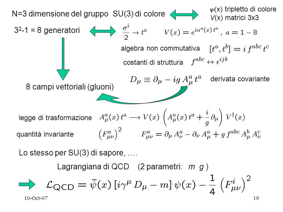 10-Oct-0719 N=3 dimensione del gruppo SU(3) di colore x) tripletto di colore V(x) matrici 3x3 3 2 -1 = 8 generatori algebra non commutativa costanti di struttura derivata covariante 8 campi vettoriali (gluoni) legge di trasformazione quantità invariante Lo stesso per SU(3) di sapore, ….