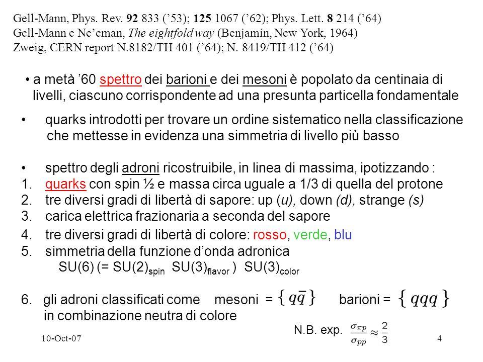 10-Oct-074 quarks introdotti per trovare un ordine sistematico nella classificazione che mettesse in evidenza una simmetria di livello più basso spettro degli adroni ricostruibile, in linea di massima, ipotizzando : 1.quarks con spin ½ e massa circa uguale a 1/3 di quella del protonequarks 2.tre diversi gradi di libertà di sapore: up (u), down (d), strange (s) 3.carica elettrica frazionaria a seconda del sapore 4.tre diversi gradi di libertà di colore: rosso, verde, blu 5.simmetria della funzione donda adronica SU(6) (= SU(2) spin  SU(3) flavor )  SU(3) color 6.