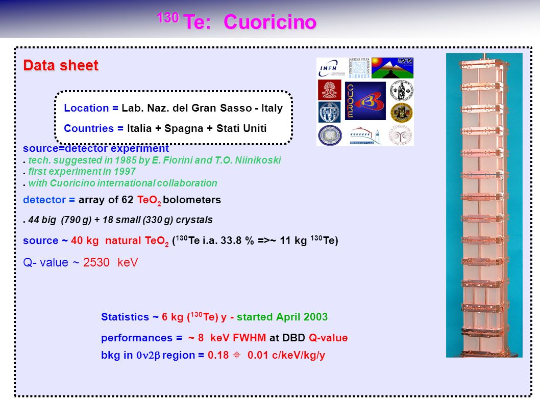 130 Te: Cuoricino 130 Te: Cuoricino Data sheet source=detector experiment tech.