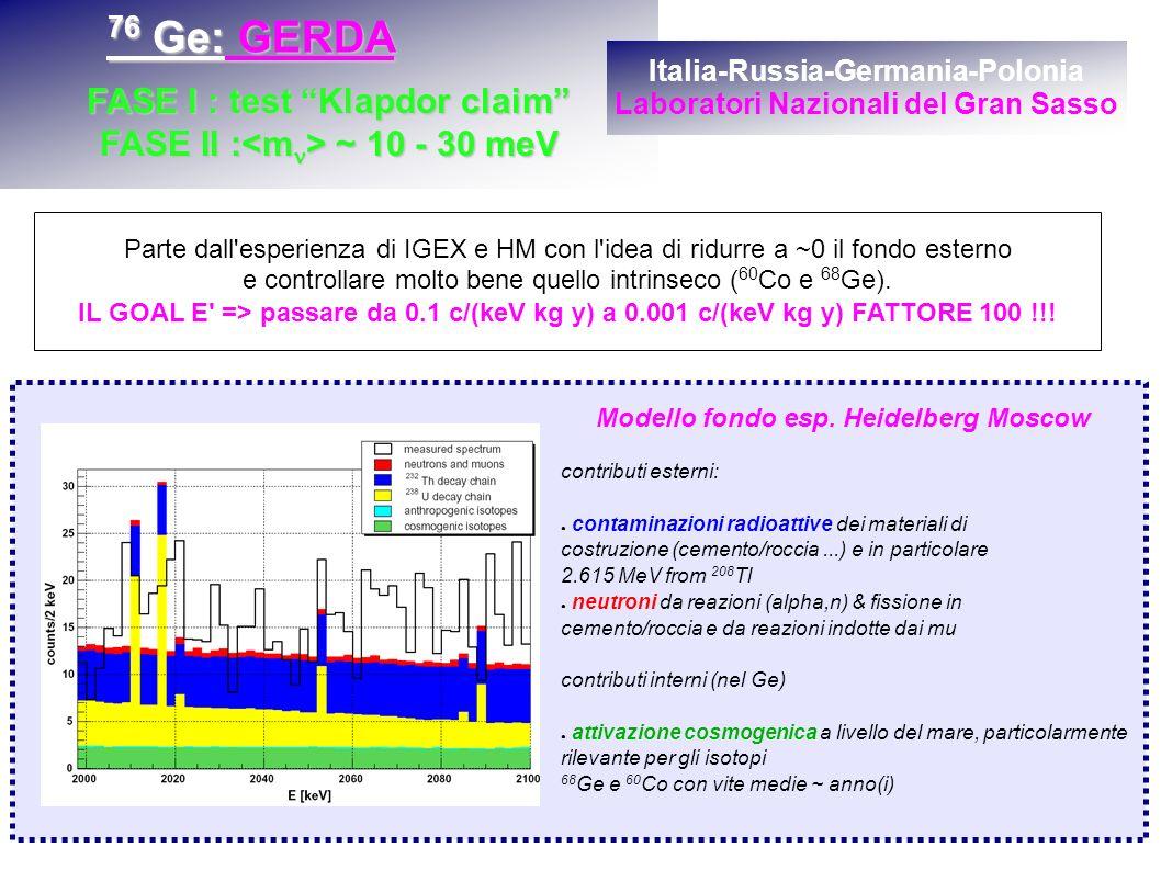 Italia-Russia-Germania-Polonia Laboratori Nazionali del Gran Sasso 76 Ge: GERDA Parte dall esperienza di IGEX e HM con l idea di ridurre a ~0 il fondo esterno e controllare molto bene quello intrinseco ( 60 Co e 68 Ge).