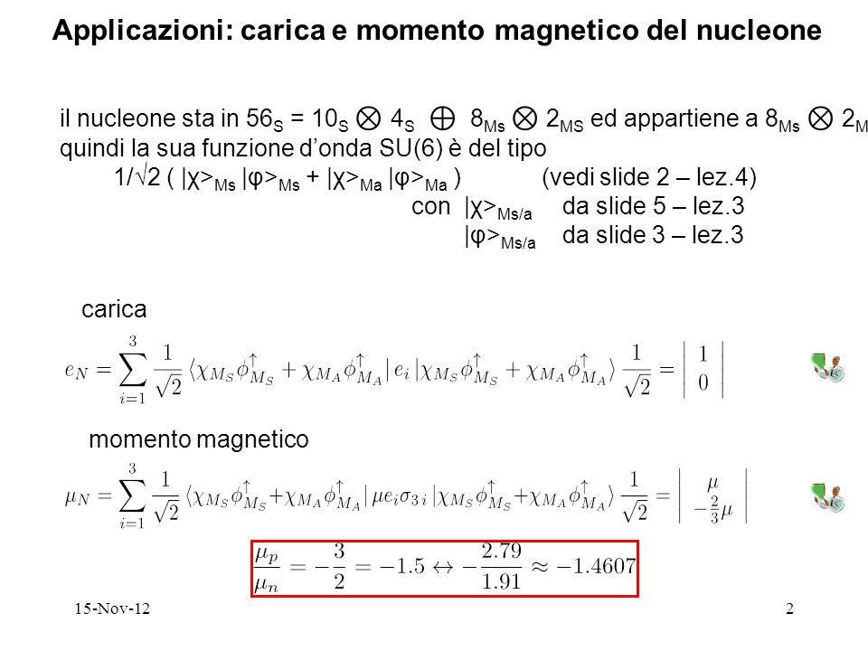 15-Nov-122 Applicazioni: carica e momento magnetico del nucleone il nucleone sta in 56 S = 10 S 4 S 8 Ms 2 MS ed appartiene a 8 Ms 2 Ms quindi la sua funzione donda SU(6) è del tipo 1/2 ( |χ> Ms |φ> Ms + |χ> Ma |φ> Ma ) (vedi slide 2 – lez.4) con |χ> Ms/a da slide 5 – lez.3 |φ> Ms/a da slide 3 – lez.3 carica momento magnetico