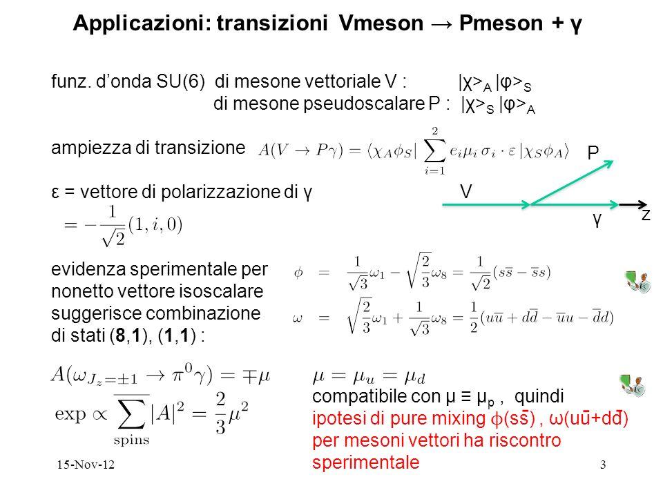 15-Nov-123 Applicazioni: transizioni Vmeson Pmeson + γ funz. donda SU(6) di mesone vettoriale V : |χ> A |φ> S di mesone pseudoscalare P : |χ> S |φ> A