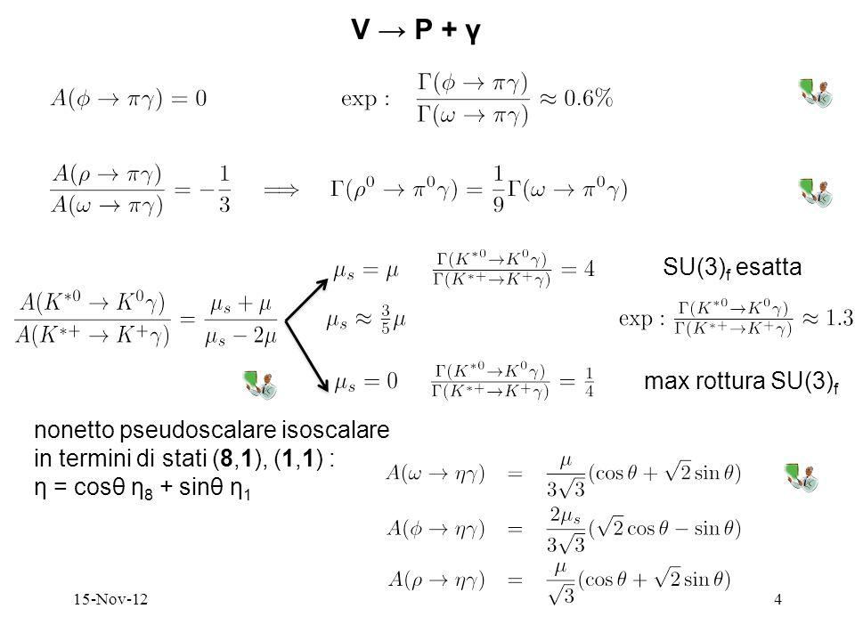 15-Nov-124 V P + γ SU(3) f esatta max rottura SU(3) f nonetto pseudoscalare isoscalare in termini di stati (8,1), (1,1) : η = cosθ η 8 + sinθ η 1