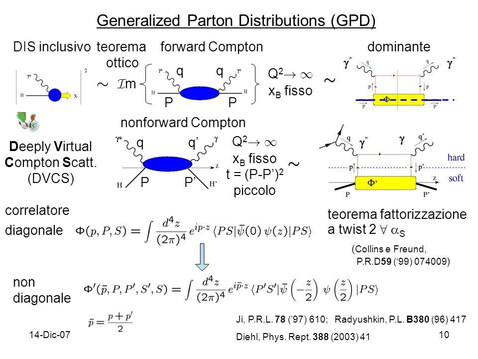 14-Dic-0710 » I m PP » qq DIS inclusivoteorema ottico forward Compton Q 2 .