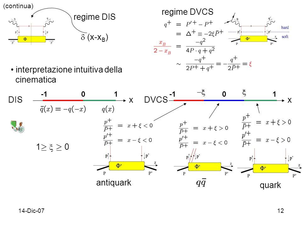 14-Dic-0712 (continua) regime DIS (x-x B ) regime DVCS interpretazione intuitiva della cinematica DISx 01 DVCSx 01 quark antiquark 1 ¸ ¸ 0