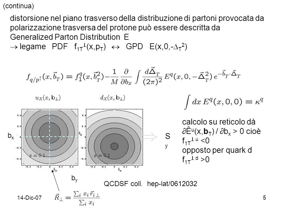 14-Dic-075 (continua) distorsione nel piano trasverso della distribuzione di partoni provocata da polarizzazione trasversa del protone può essere descritta da Generalized Parton Distribution E legame PDF f 1T (x,p T ) GPD E(x,0,- T 2 ) SySy byby bxbx calcolo su reticolo dà Ê u (x,b T ) / b x > 0 cioè f 1T u <0 opposto per quark d f 1T d >0 QCDSF coll.