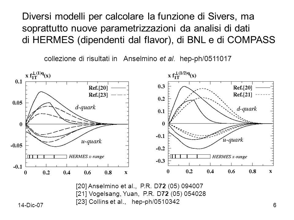 14-Dic-076 Diversi modelli per calcolare la funzione di Sivers, ma soprattutto nuove parametrizzazioni da analisi di dati di HERMES (dipendenti dal flavor), di BNL e di COMPASS collezione di risultati in Anselmino et al.