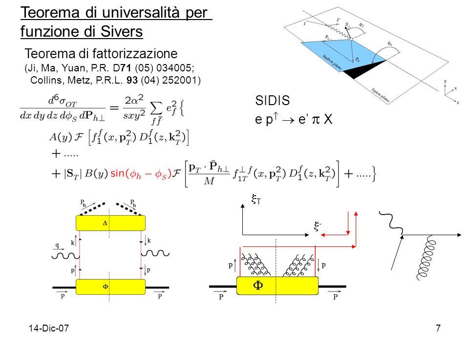 14-Dic-077 Teorema di universalità per funzione di Sivers T - SIDIS e p e X Teorema di fattorizzazione (Ji, Ma, Yuan, P.R.