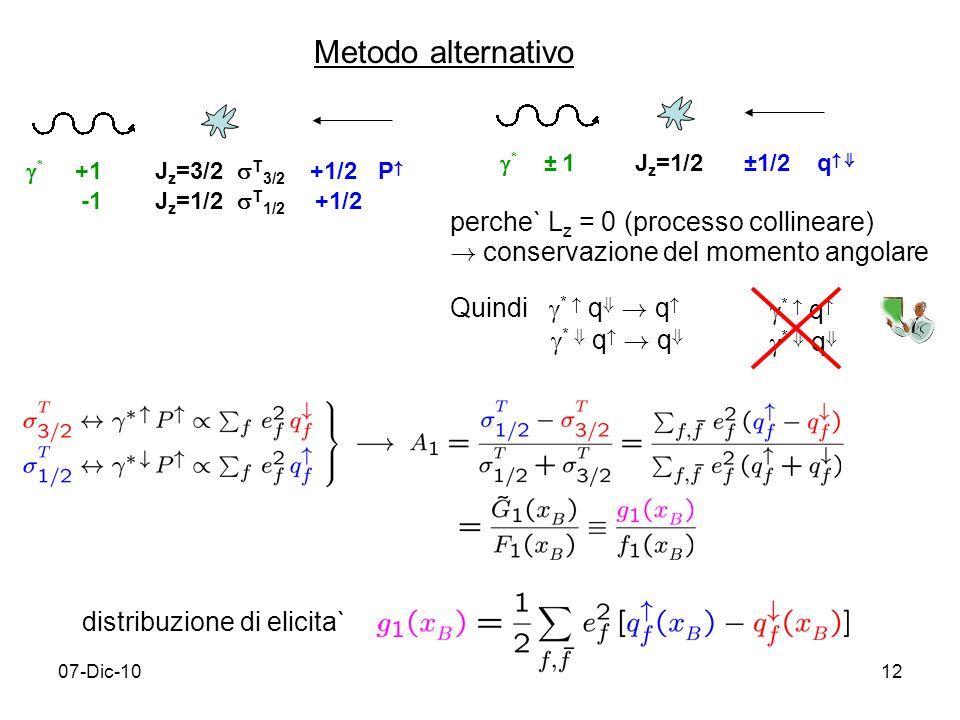 07-Dic-1012 Metodo alternativo * +1 J z =3/2 T 3/2 +1/2 P -1 J z =1/2 T 1/2 +1/2 * ± 1 J z =1/2 ±1/2 q + perche` L z = 0 (processo collineare) .
