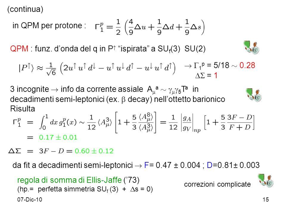 07-Dic-1015 in QPM per protone : 3 incognite .
