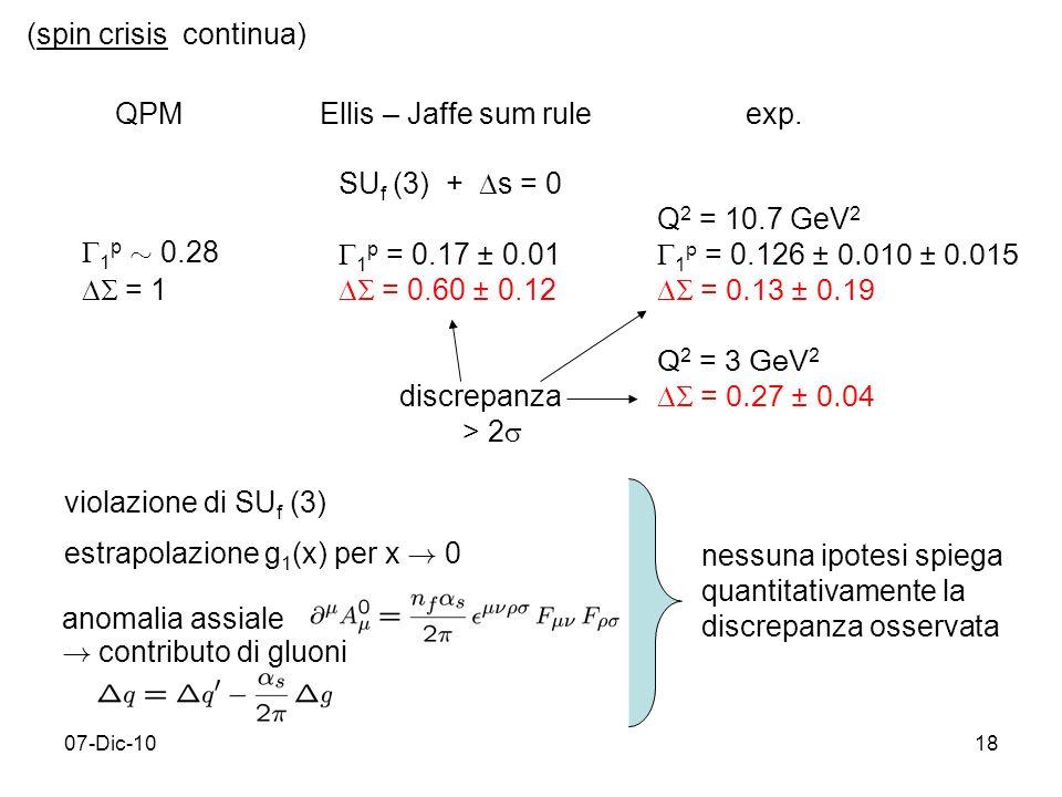 07-Dic-1018 (spin crisis continua) QPM Ellis – Jaffe sum rule exp.