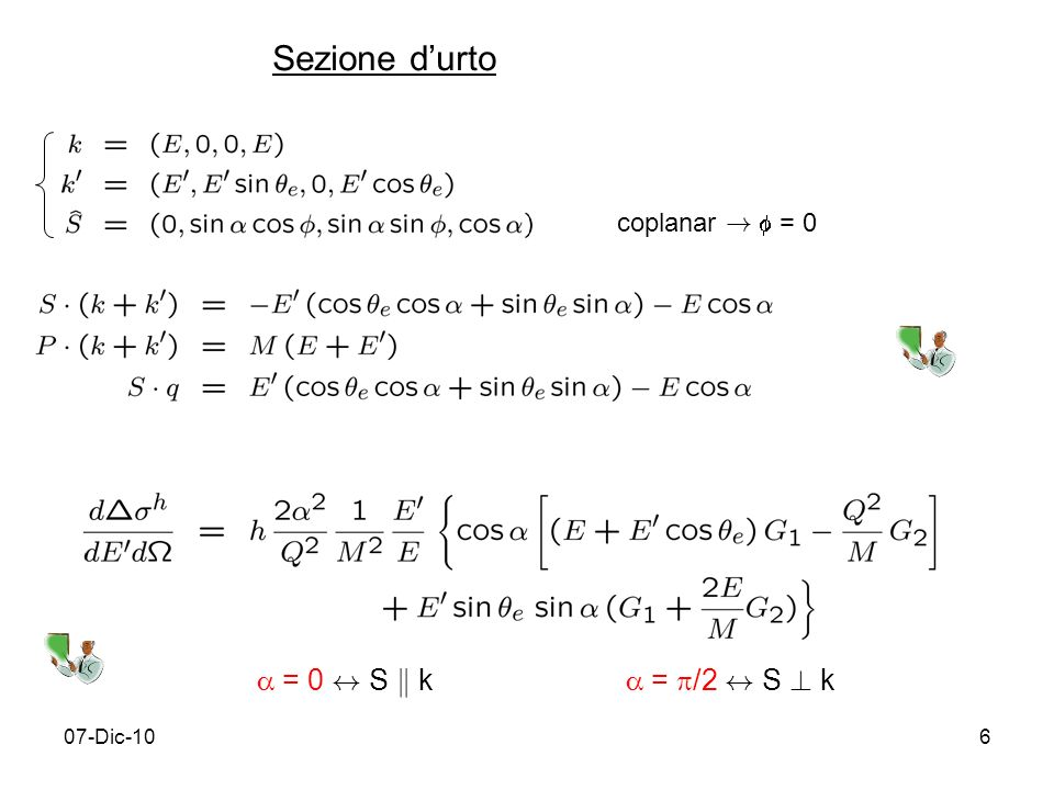 07-Dic-106 coplanar ! = 0 Sezione durto = 0 $ S k k = /2 $ S k
