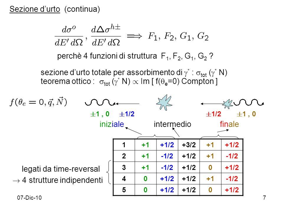 07-Dic-107 perchè 4 funzioni di struttura F 1, F 2, G 1, G 2 .