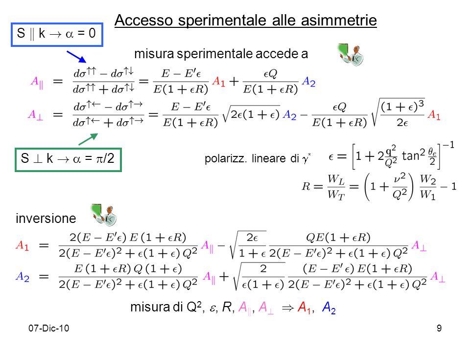07-Dic-109 S k k . = 0 S . k . = /2 misura sperimentale accede a polarizz.