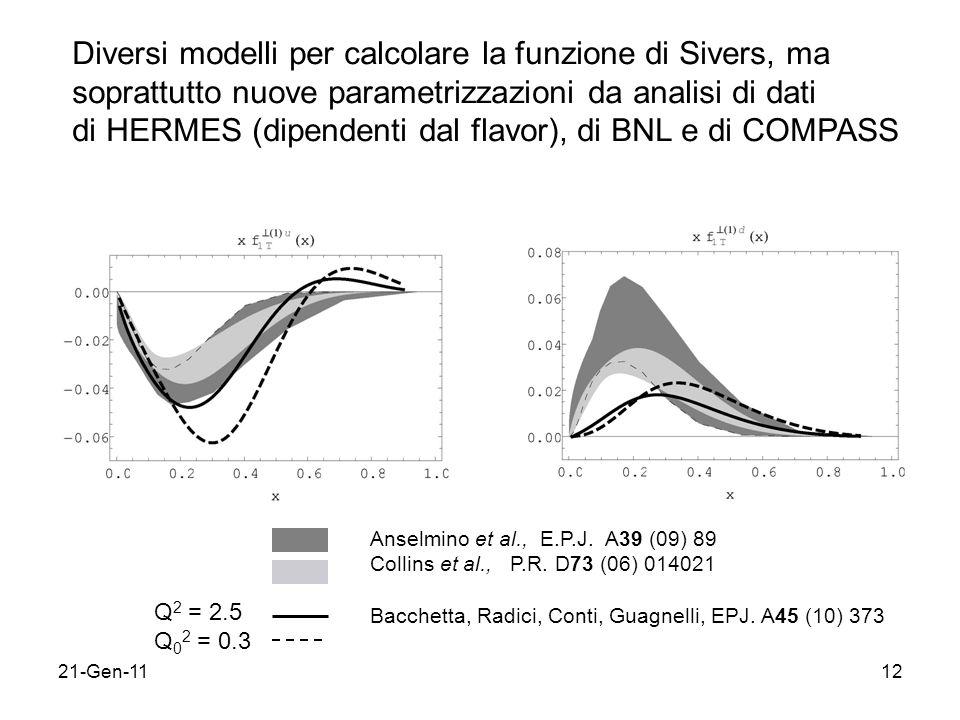 21-Gen-1112 Diversi modelli per calcolare la funzione di Sivers, ma soprattutto nuove parametrizzazioni da analisi di dati di HERMES (dipendenti dal flavor), di BNL e di COMPASS Anselmino et al., E.P.J.