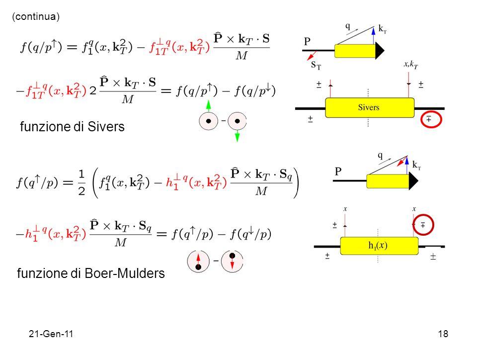 21-Gen-1118 (continua) funzione di Sivers funzione di Boer-Mulders