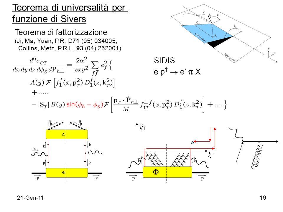 21-Gen-1119 Teorema di universalità per funzione di Sivers T - SIDIS e p e X Teorema di fattorizzazione (Ji, Ma, Yuan, P.R.