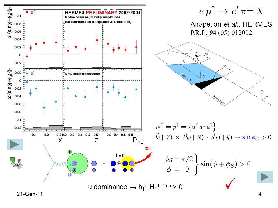 21-Gen-114 Airapetian et al., HERMES P.R.L. 94 (05) 012002 u dominance h 1 u H 1 (1) u > 0 x z P h