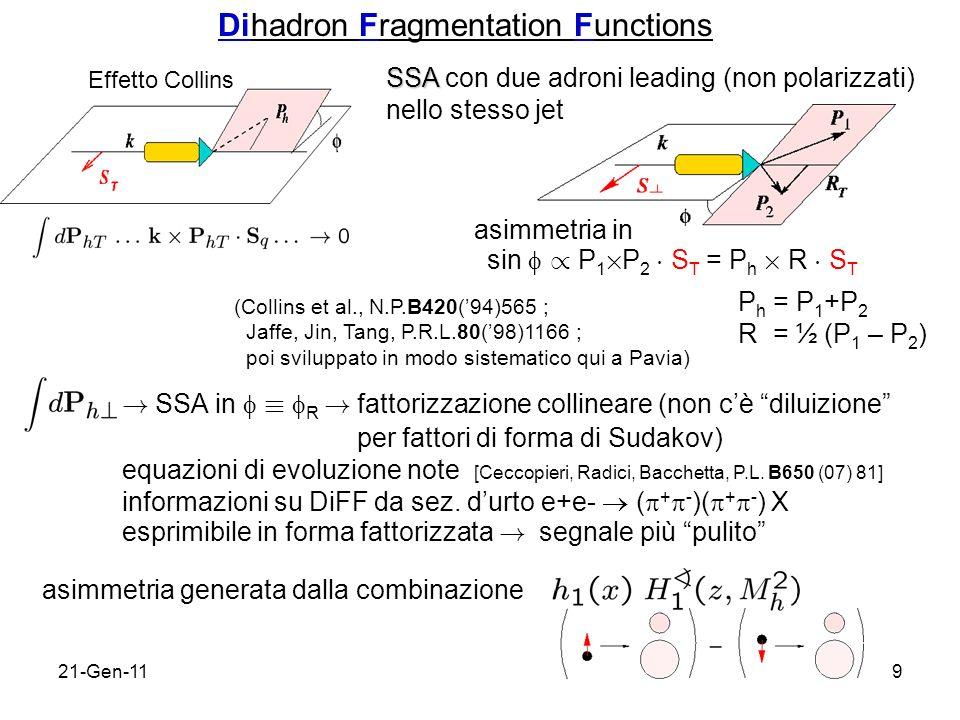 21-Gen-119 SSA SSA con due adroni leading (non polarizzati) nello stesso jet asimmetria in sin / P 1 £ P 2 ¢ S T = P h £ R ¢ S T P h = P 1 +P 2 R = ½ (P 1 – P 2 ) (Collins et al., N.P.B420(94)565 ; Jaffe, Jin, Tang, P.R.L.80(98)1166 ; poi sviluppato in modo sistematico qui a Pavia) .