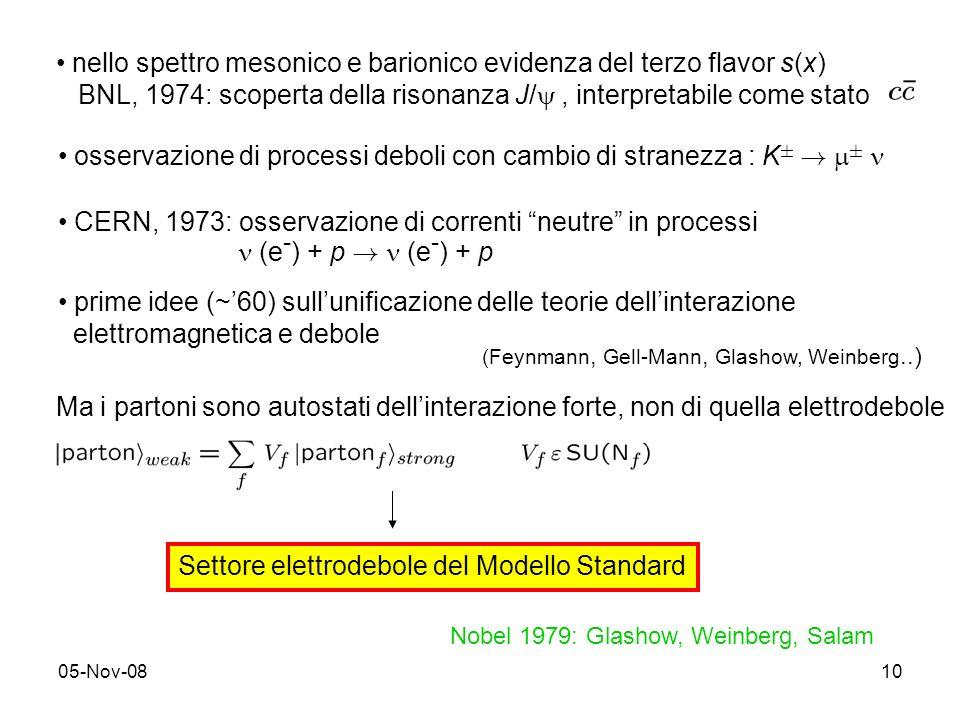 05-Nov-0810 nello spettro mesonico e barionico evidenza del terzo flavor s(x) BNL, 1974: scoperta della risonanza J/, interpretabile come stato osservazione di processi deboli con cambio di stranezza : K § .