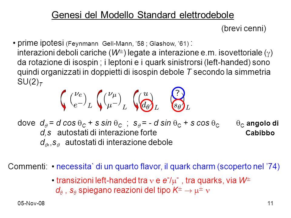 05-Nov-0811 Genesi del Modello Standard elettrodebole prime ipotesi (Feynmann Gell-Mann, 58 ; Glashow, 61) : interazioni deboli cariche (W § ) legate a interazione e.m.