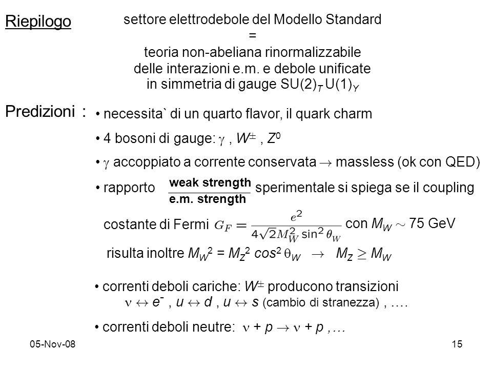 05-Nov-0815 Riepilogo settore elettrodebole del Modello Standard = teoria non-abeliana rinormalizzabile delle interazioni e.m. e debole unificate in s