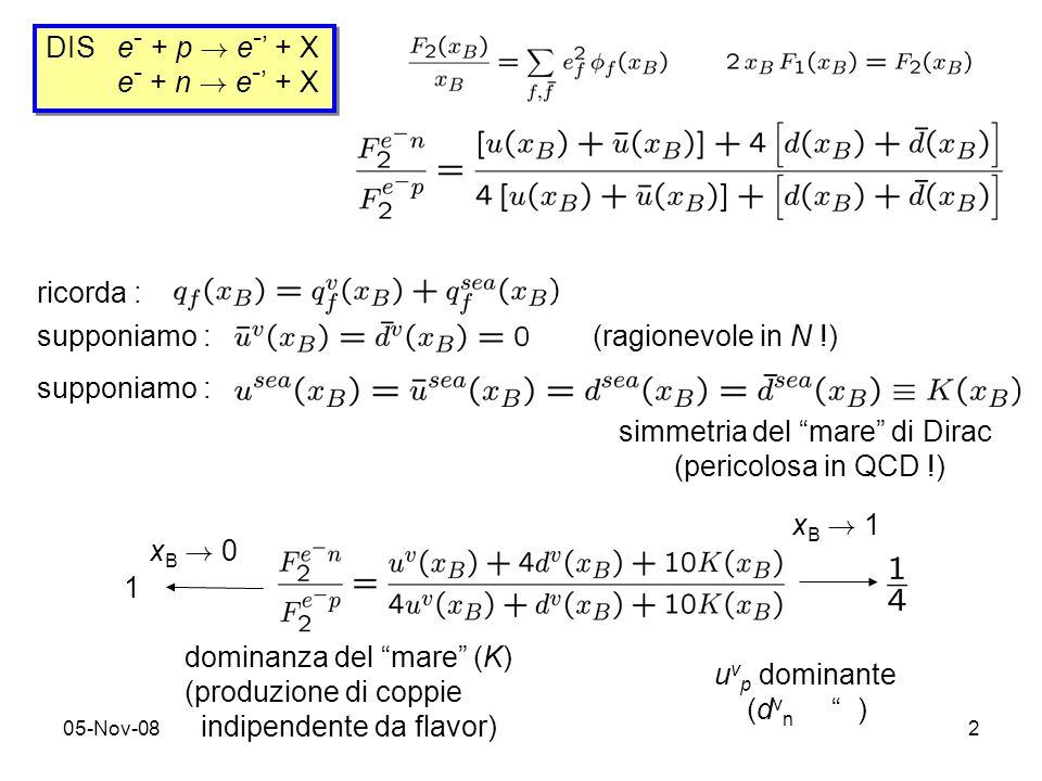 05-Nov-082 ricorda : supponiamo :(ragionevole in N !) supponiamo : simmetria del mare di Dirac (pericolosa in QCD !) 1 x B ! 0 x B ! 1 dominanza del m
