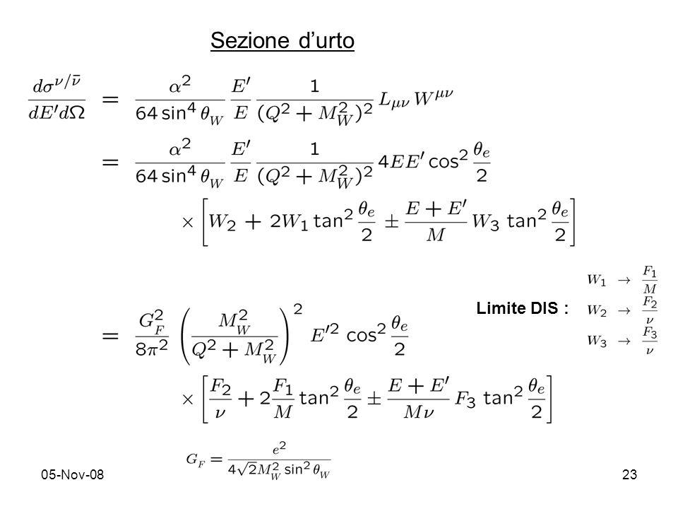 05-Nov-0823 Sezione durto Limite DIS :