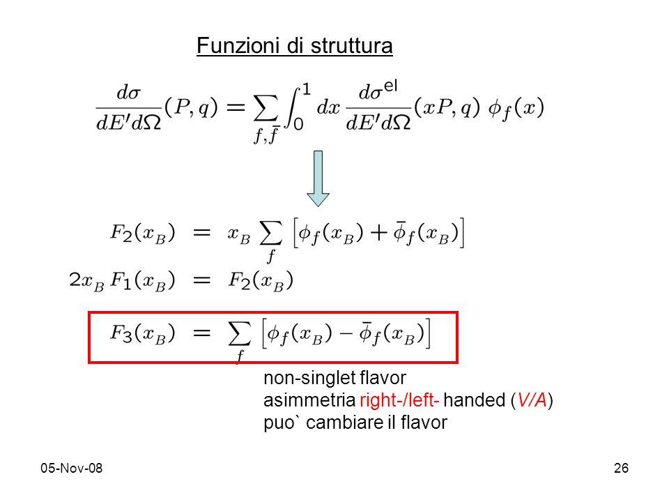 05-Nov-0826 Funzioni di struttura non-singlet flavor asimmetria right-/left- handed (V/A) puo` cambiare il flavor