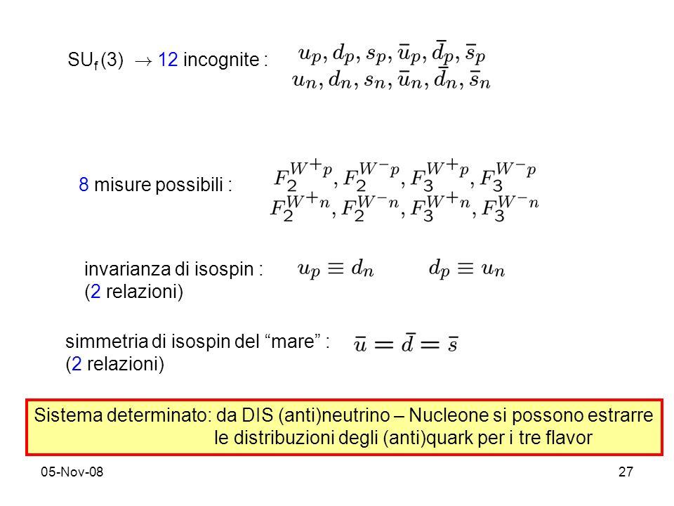 05-Nov-0827 SU f (3) ! 12 incognite : 8 misure possibili : invarianza di isospin : (2 relazioni) simmetria di isospin del mare : (2 relazioni) Sistema