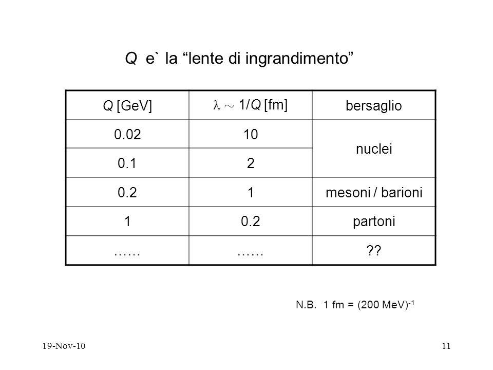 19-Nov-1011 Q e` la lente di ingrandimento Q [GeV] » 1/Q [fm] bersaglio 0.0210 nuclei 0.12 0.21mesoni / barioni 10.2partoni …… .