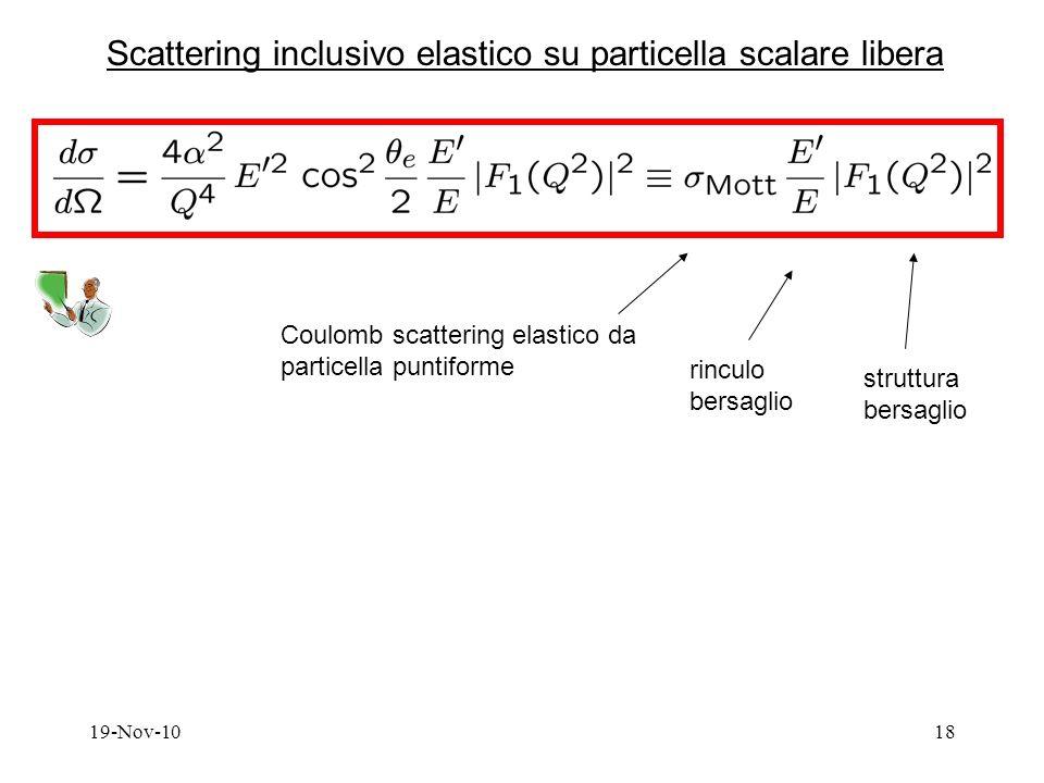 19-Nov-1018 Coulomb scattering elastico da particella puntiforme rinculo bersaglio struttura bersaglio Scattering inclusivo elastico su particella scalare libera
