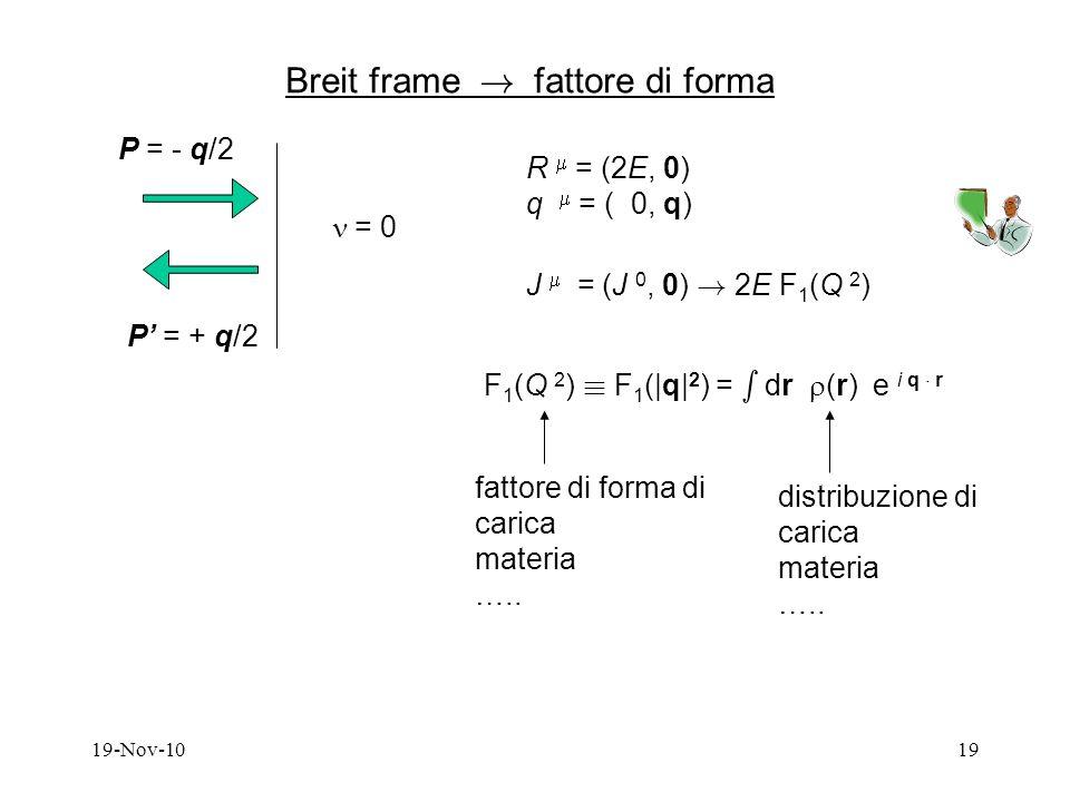 19-Nov-1019 Breit frame .