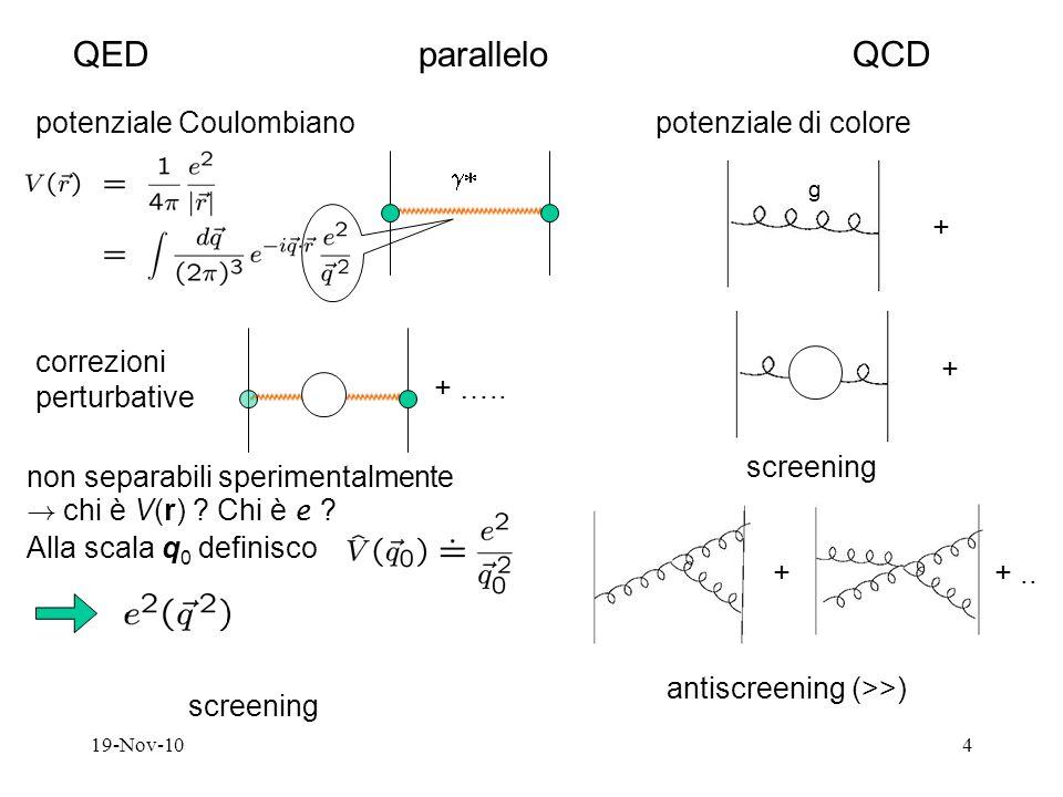 19-Nov-104 paralleloQEDQCD potenziale Coulombiano correzioni perturbative + …..