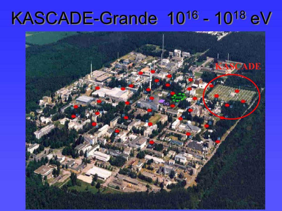 KASCADE-Grande 10 16 - 10 18 eV KASCADE