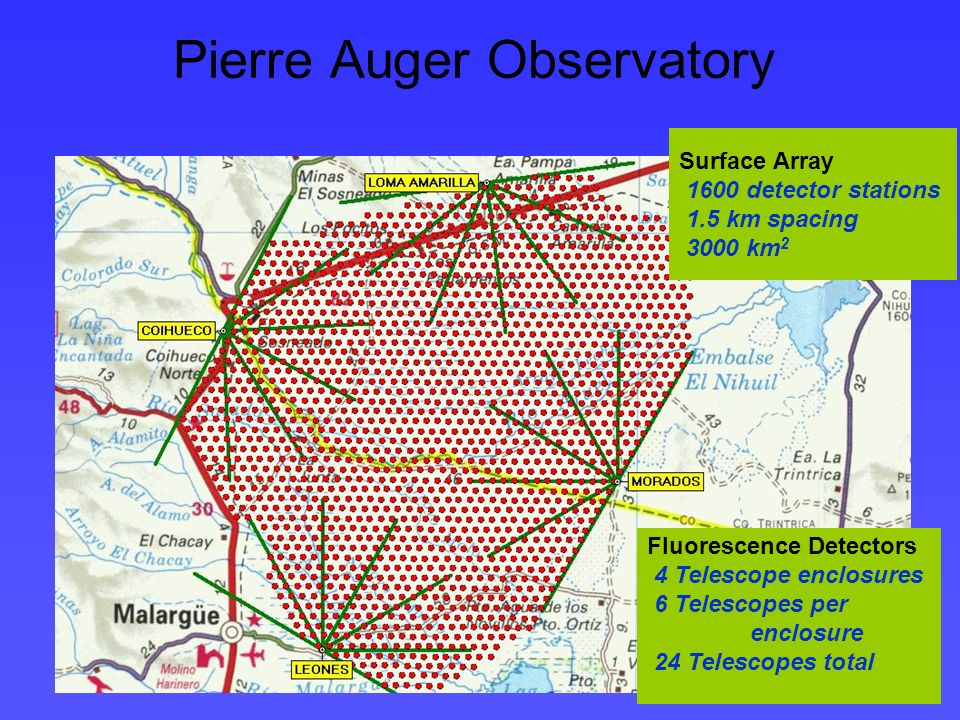 Pierre Auger Observatory Surface Array 1600 detector stations 1.5 km spacing 3000 km 2 Fluorescence Detectors 4 Telescope enclosures 6 Telescopes per