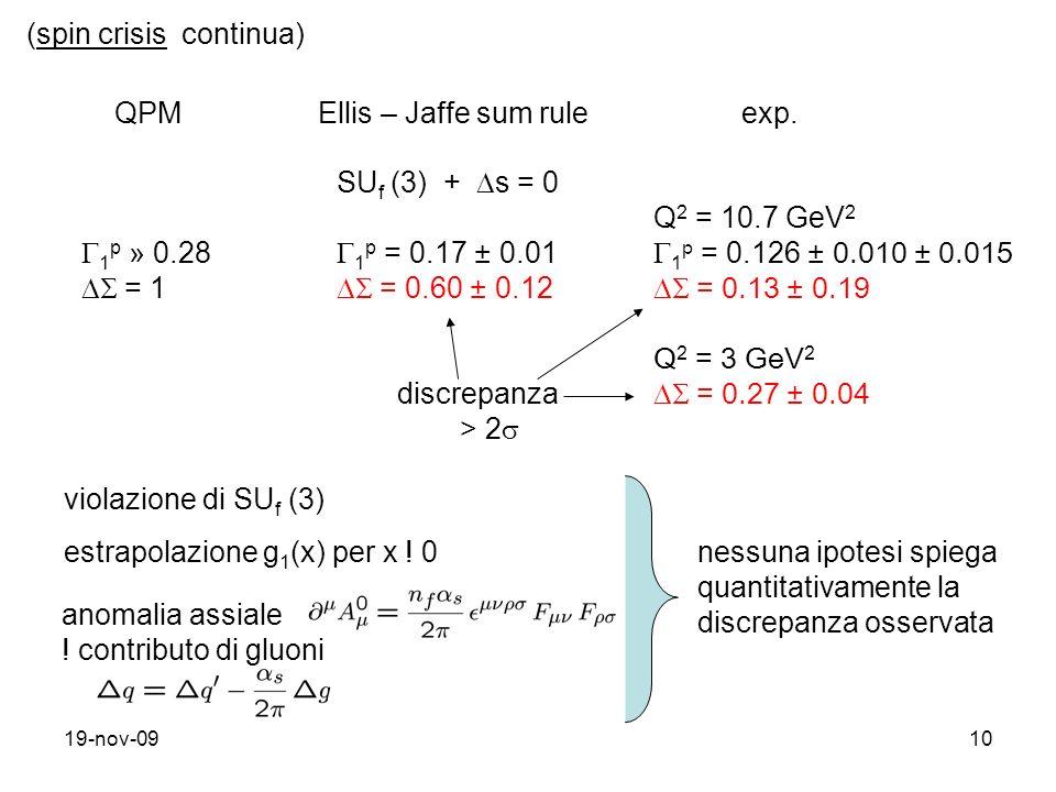 19-nov-0910 (spin crisis continua) QPM Ellis – Jaffe sum rule exp.