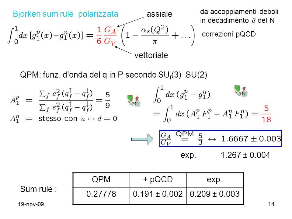 19-nov-0914 Bjorken sum rule polarizzataassiale vettoriale da accoppiamenti deboli in decadimento del N QPM: funz.