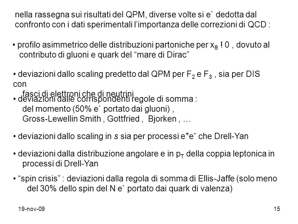 19-nov-0915 nella rassegna sui risultati del QPM, diverse volte si e` dedotta dal confronto con i dati sperimentali limportanza delle correzioni di QCD : profilo asimmetrico delle distribuzioni partoniche per x B .
