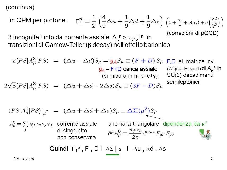 19-nov-093 anomalia triangolare dipendenza da 2 g A = F+D carica assiale (si misura in n.