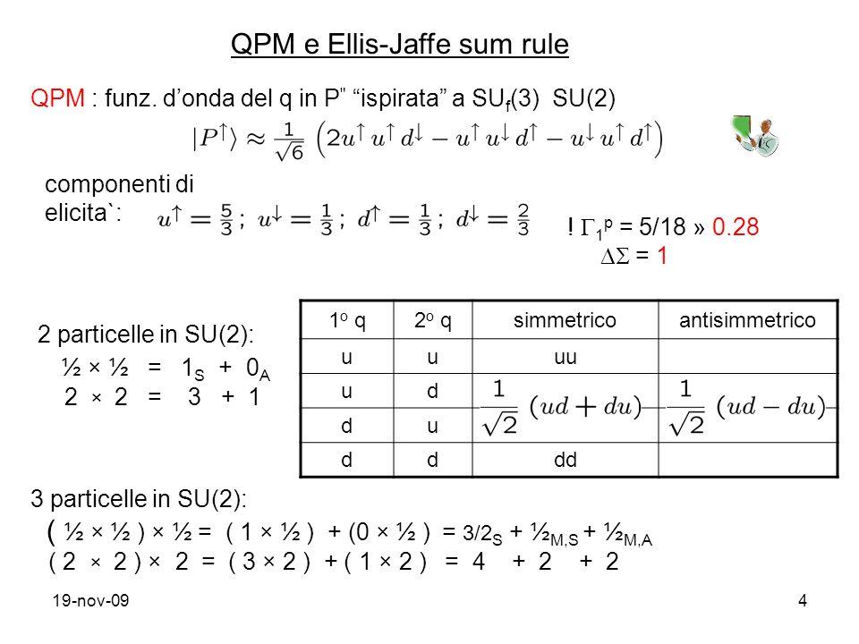 19-nov-094 QPM : funz. donda del q in P ispirata a SU f (3)  SU(2) componenti di elicita`: .