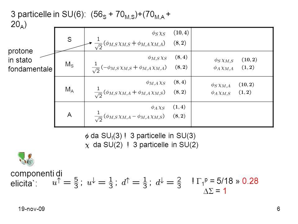 19-nov-096 3 particelle in SU(6): (56 S + 70 M,S )+(70 M,A + 20 A ) componenti di elicita`: .