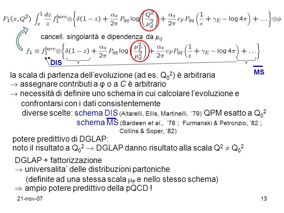 21-nov-0713 la scala di partenza dellevoluzione (ad es.