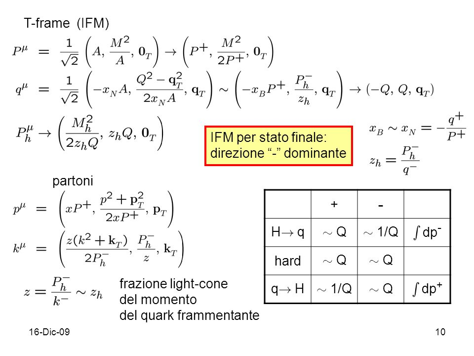 16-Dic-0910 T-frame (IFM) IFM per stato finale: direzione - dominante + - H ! q » Q » 1/Q s dp - hard » Q q ! H » 1/Q » Q s dp + partoni frazione ligh