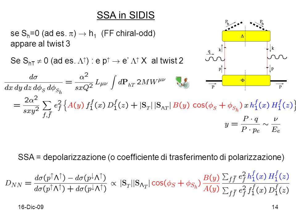 16-Dic-0914 se S h =0 (ad es. ) ! h 1  (FF chiral-odd) appare al twist 3 Se S hT 0 (ad es.